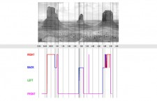 Participant's sleep architecture - Monument Valley.